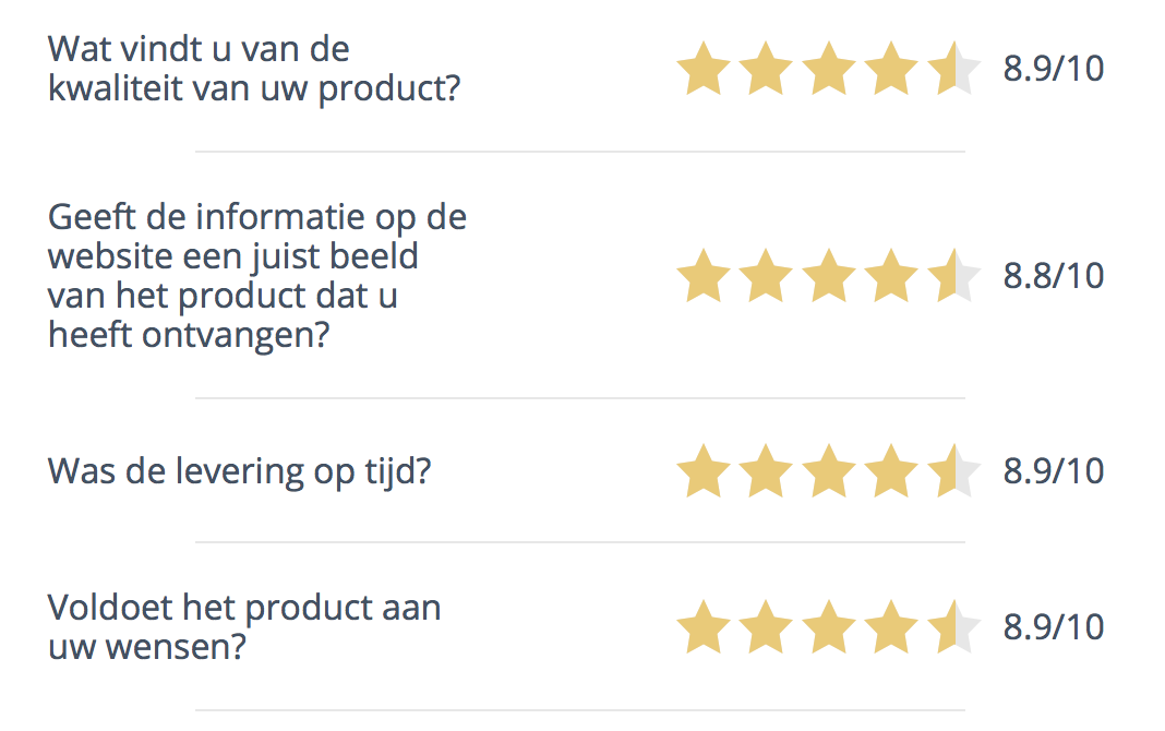 Reviews Stralex